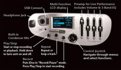 préampli Ovation avec accordeur intégré